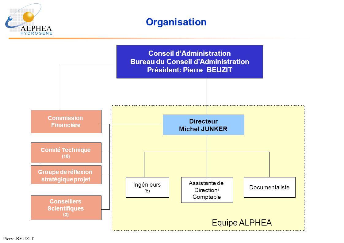 Organisation Equipe ALPHEA Conseil d'Administration