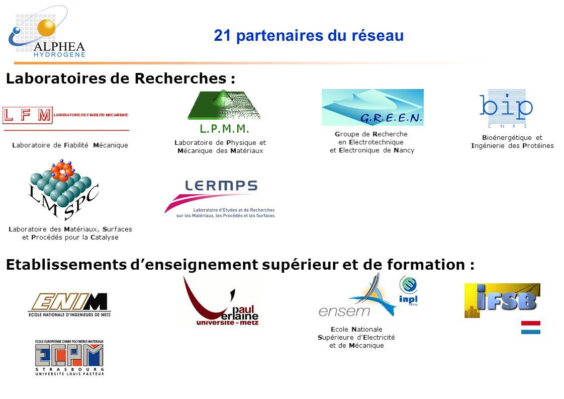 21 partenaires du réseau Laboratoires de Recherches :