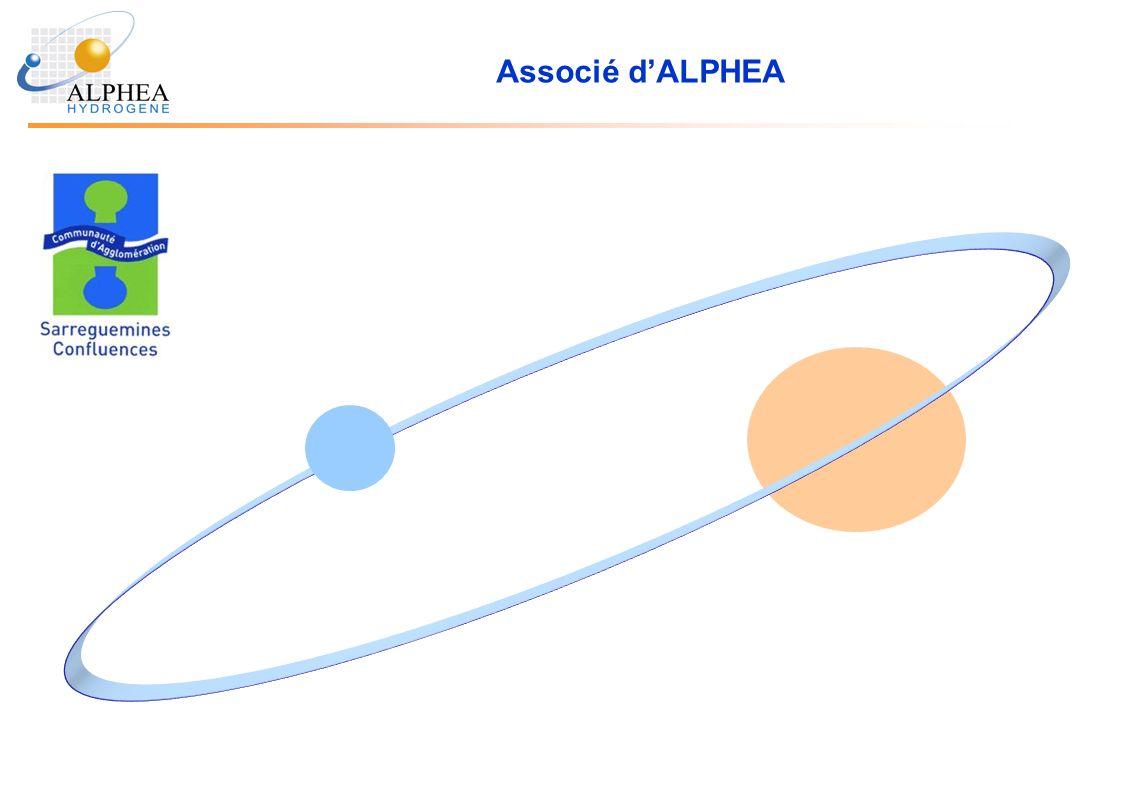 Associé d'ALPHEA