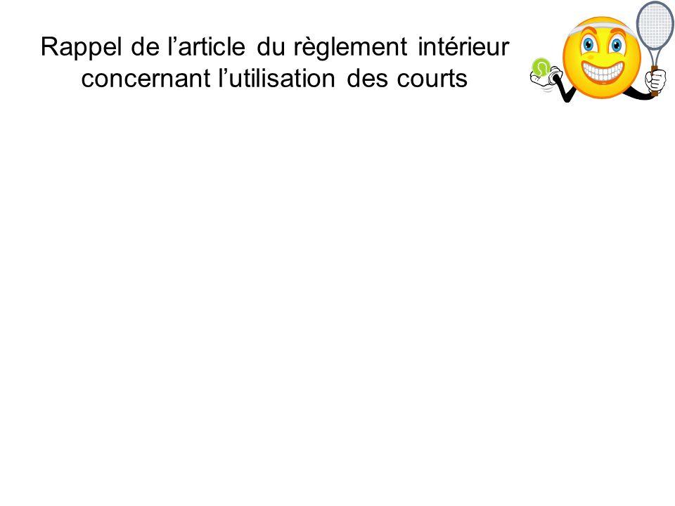 Rappel de l'article du règlement intérieur concernant l'utilisation des courts