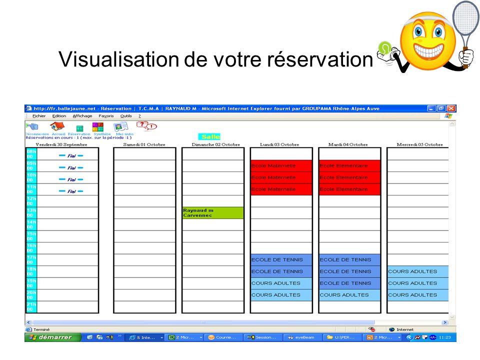 Visualisation de votre réservation