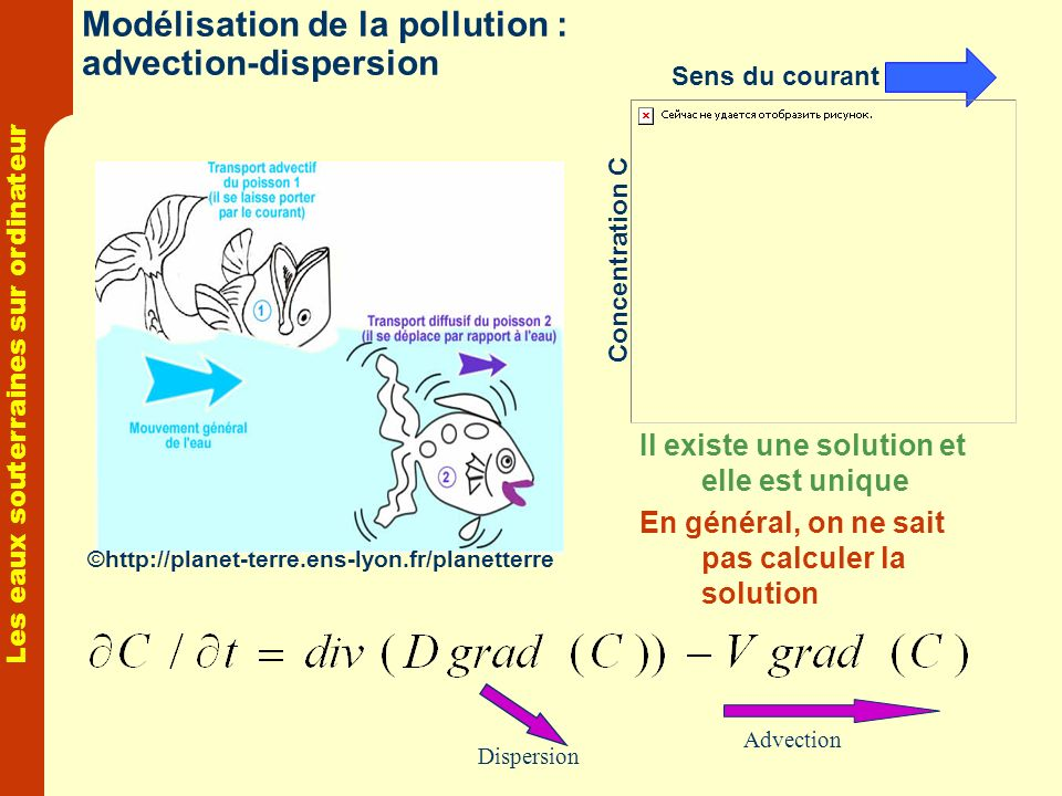 Modélisation de la pollution : advection-dispersion