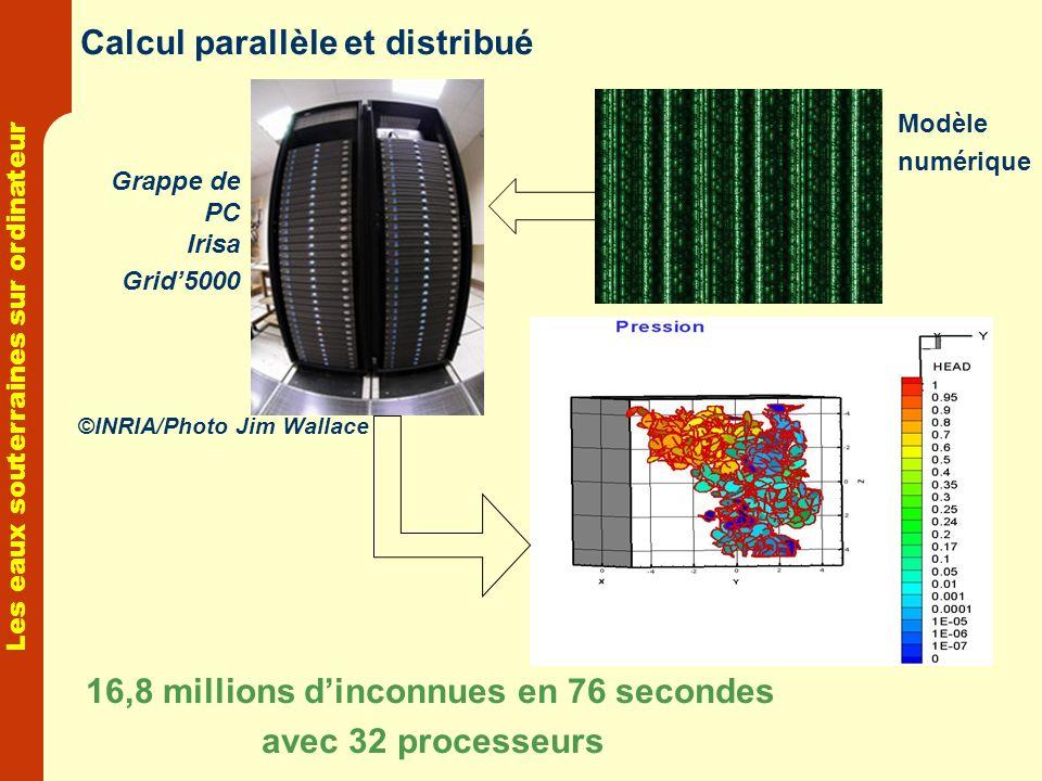 Calcul parallèle et distribué
