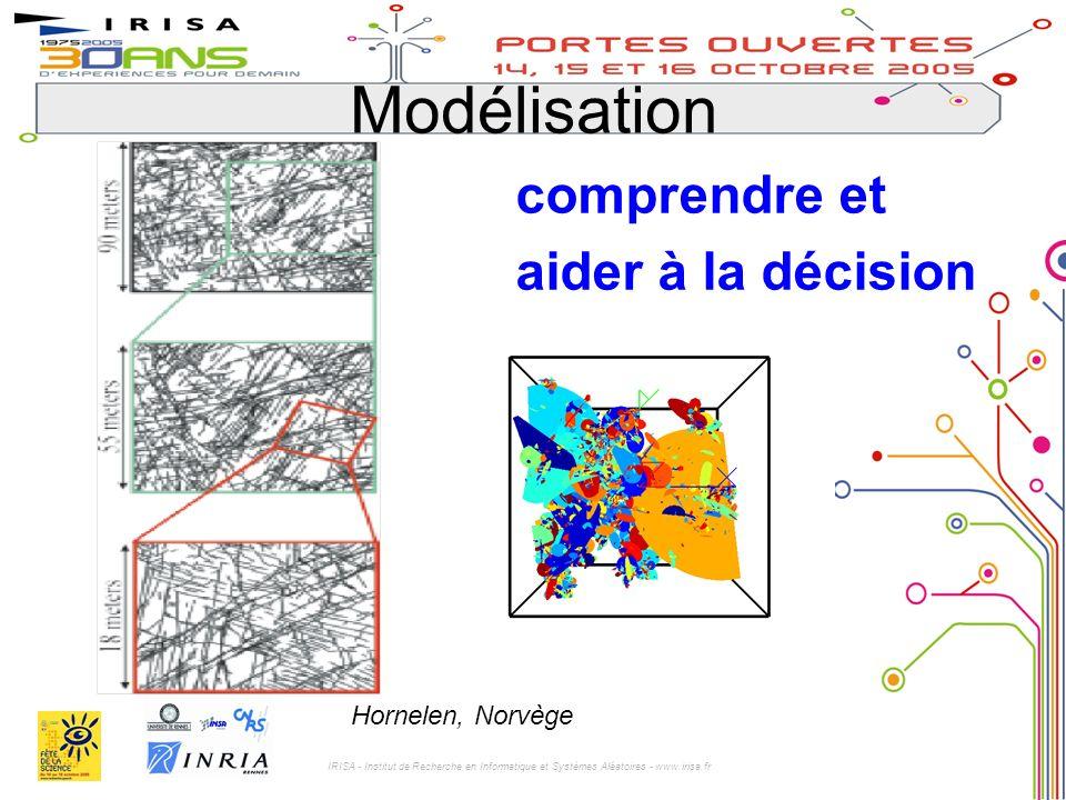 Modélisation comprendre et aider à la décision Hornelen, Norvège