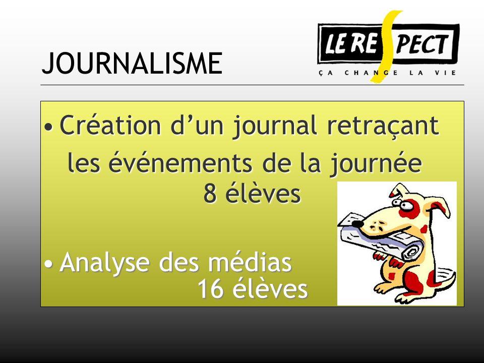 JOURNALISME Création d'un journal retraçant