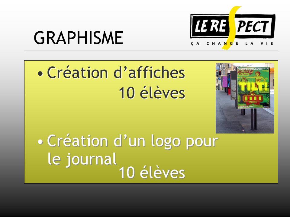GRAPHISME Création d'affiches 10 élèves Création d'un logo pour