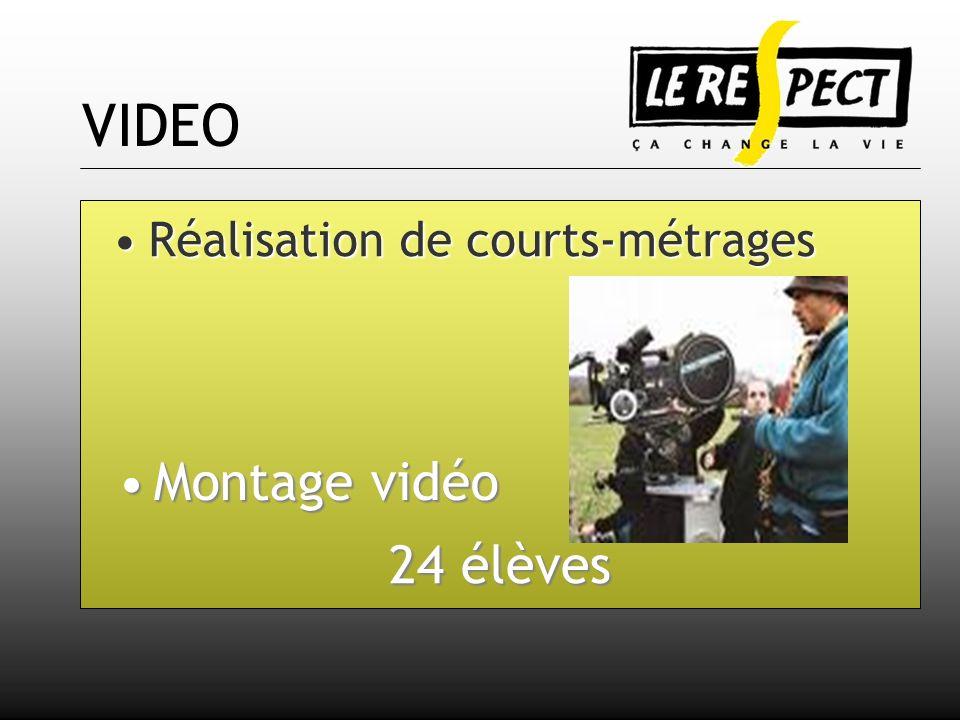 VIDEO Réalisation de courts-métrages Montage vidéo 24 élèves