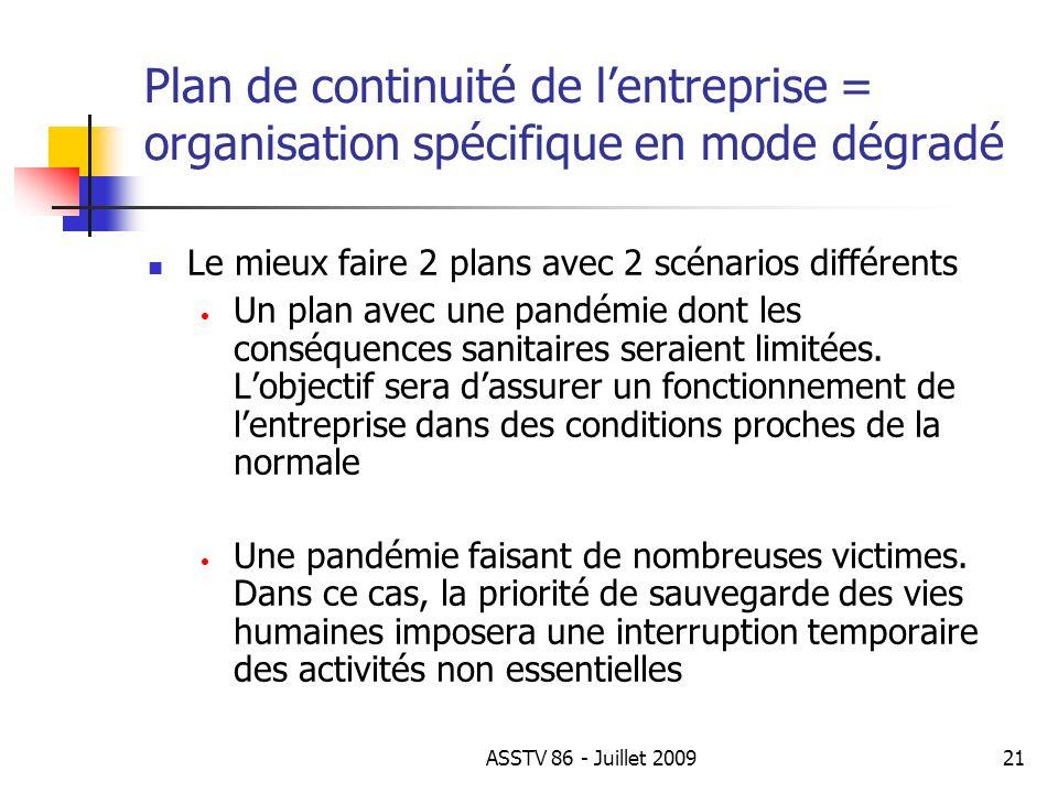 Plan de continuité de l'entreprise = organisation spécifique en mode dégradé