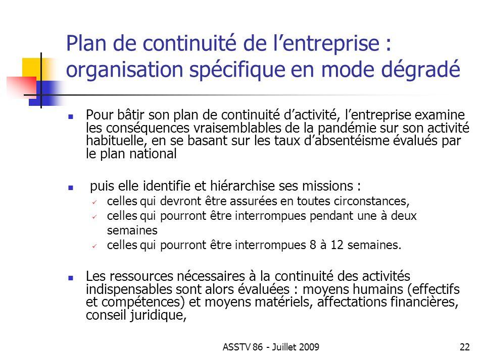 Plan de continuité de l'entreprise : organisation spécifique en mode dégradé