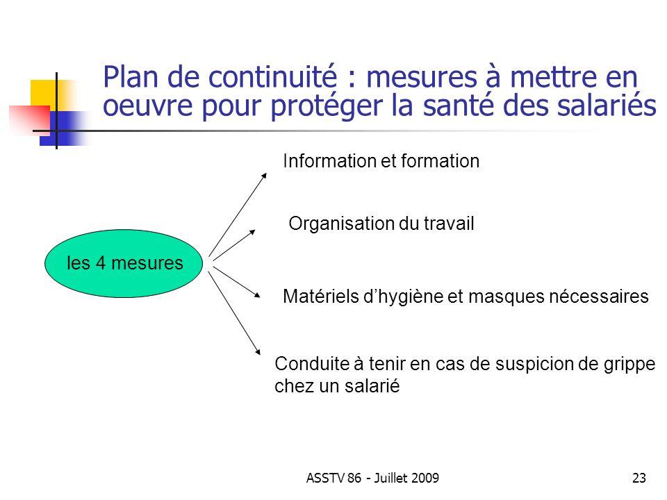 Plan de continuité : mesures à mettre en oeuvre pour protéger la santé des salariés