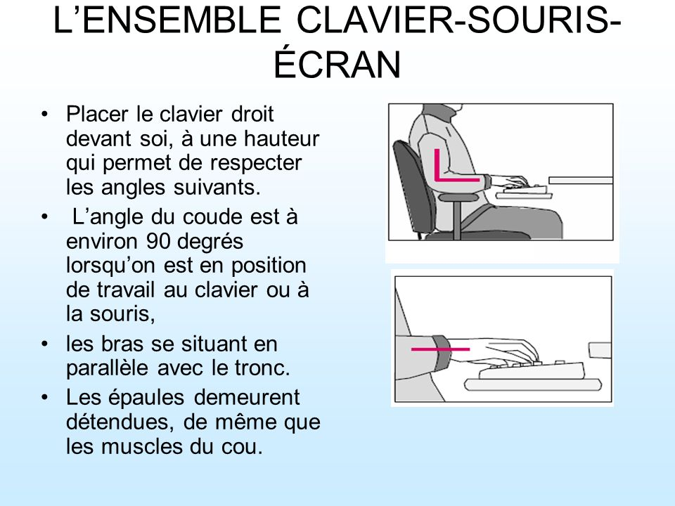 L'ENSEMBLE CLAVIER-SOURIS-ÉCRAN