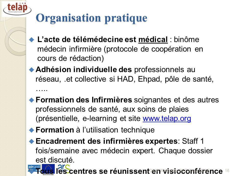Organisation pratique