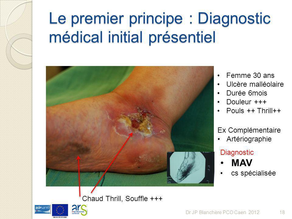 Le premier principe : Diagnostic médical initial présentiel