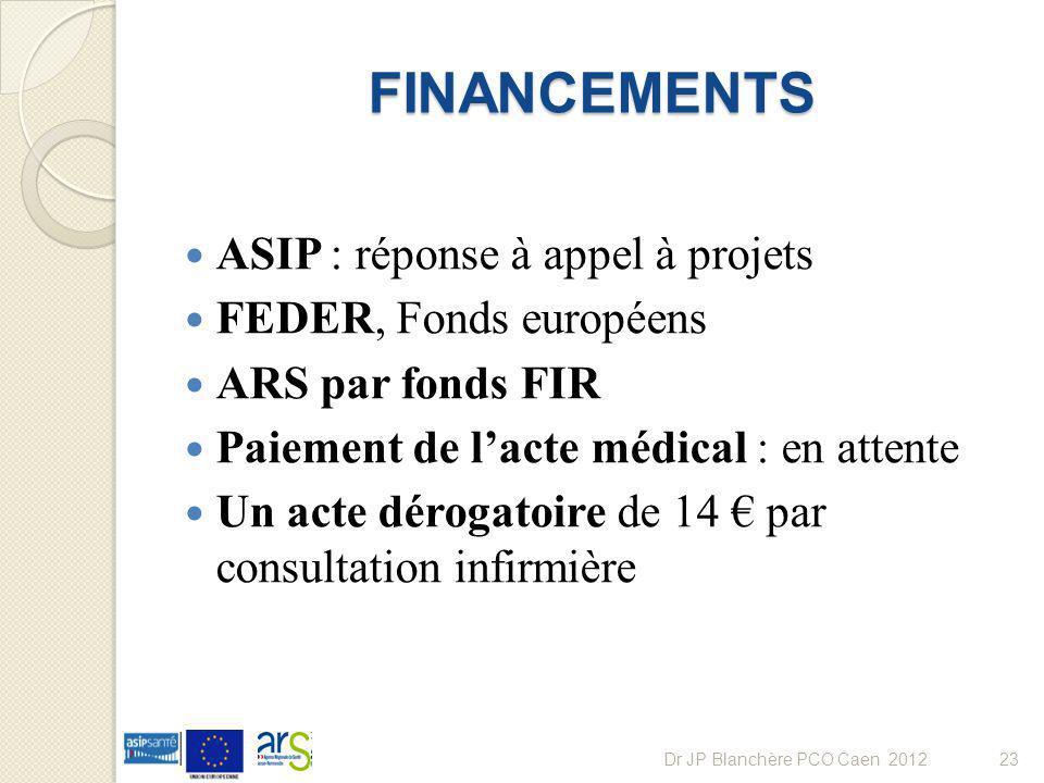 FINANCEMENTS ASIP : réponse à appel à projets FEDER, Fonds européens