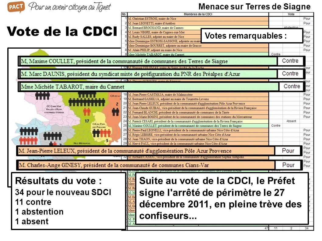 Vote de la CDCI Résultats du vote :