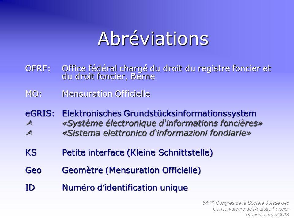 Abréviations OFRF: Office fédéral chargé du droit du registre foncier et du droit foncier, Berne.