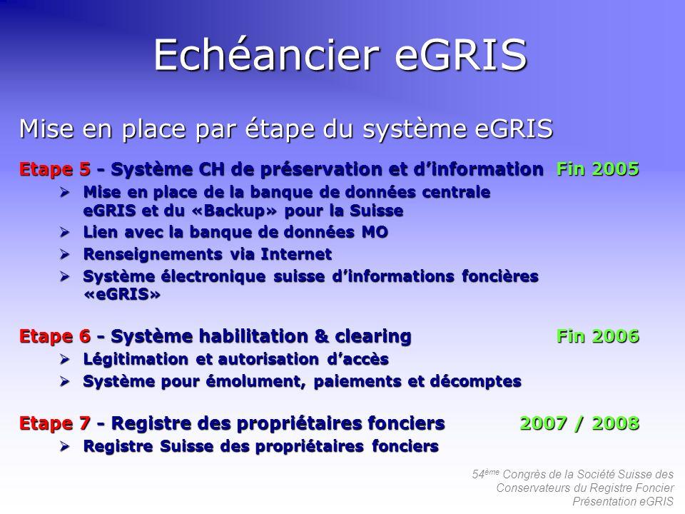 Echéancier eGRIS Mise en place par étape du système eGRIS