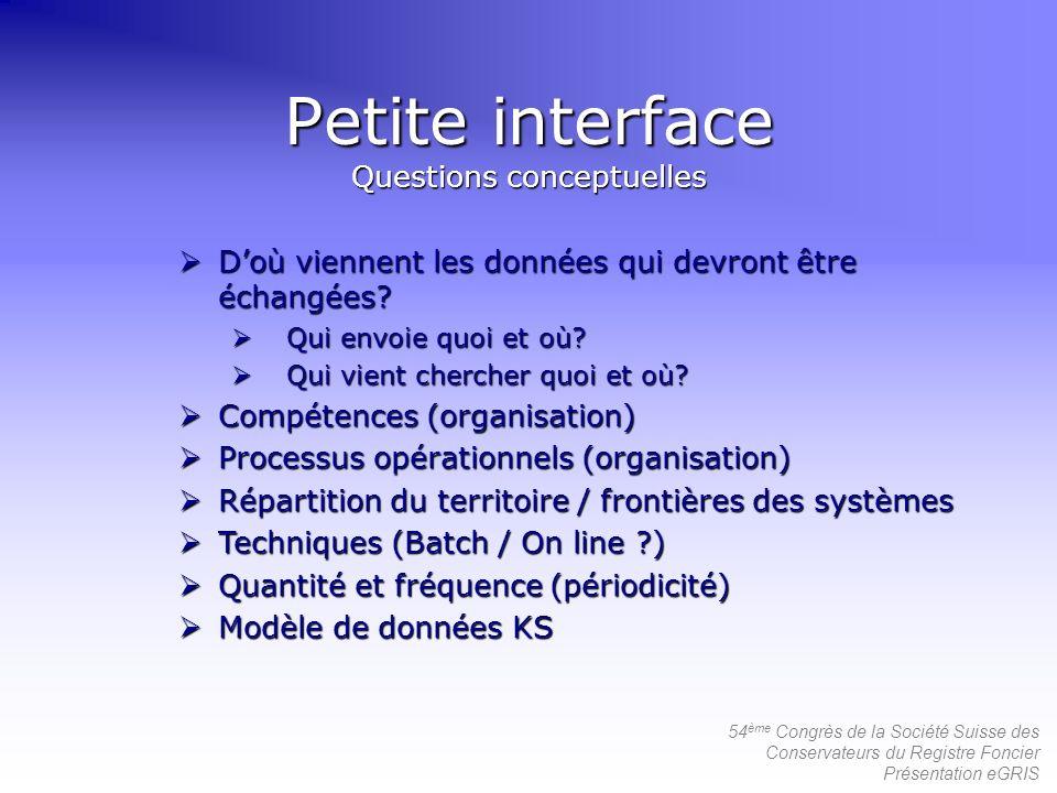 Petite interface Questions conceptuelles