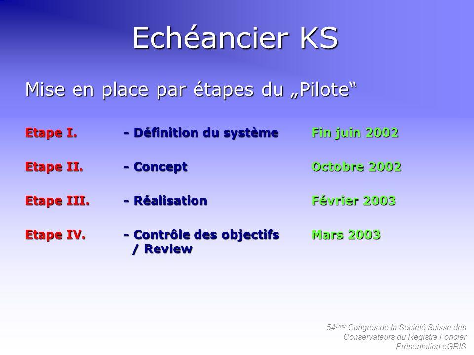 """Echéancier KS Mise en place par étapes du """"Pilote"""