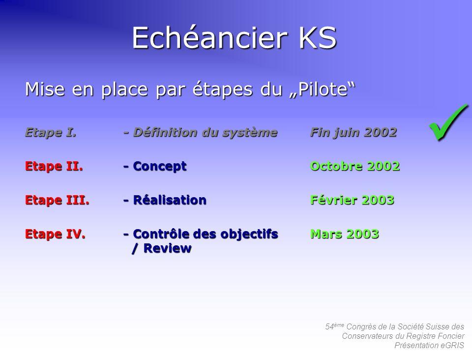 """ Echéancier KS Mise en place par étapes du """"Pilote"""