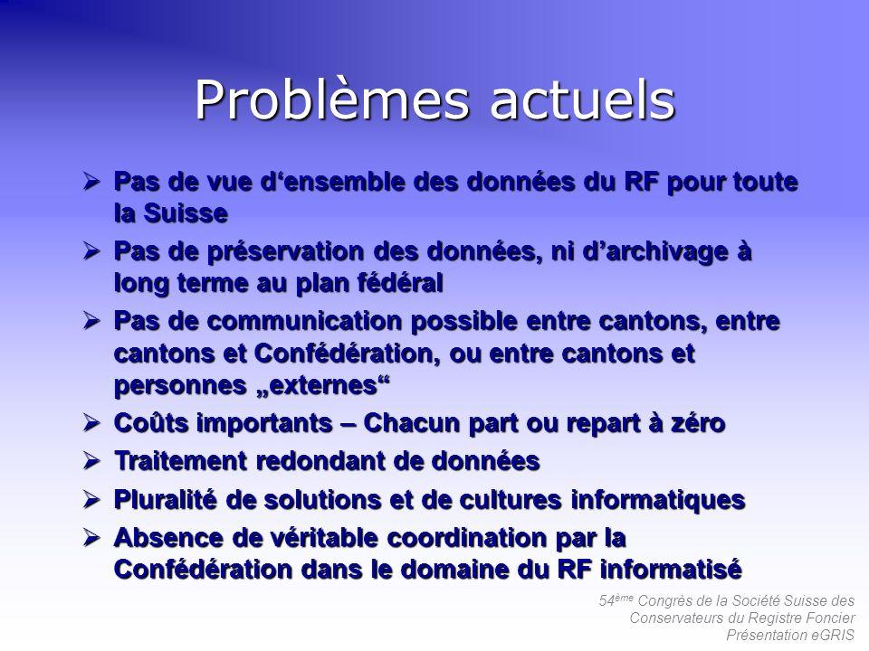 Problèmes actuels Pas de vue d'ensemble des données du RF pour toute la Suisse.