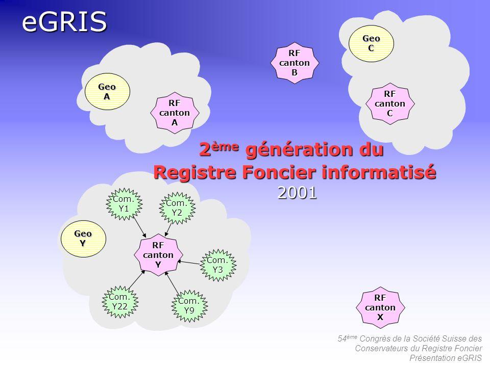 2ème génération du Registre Foncier informatisé 2001