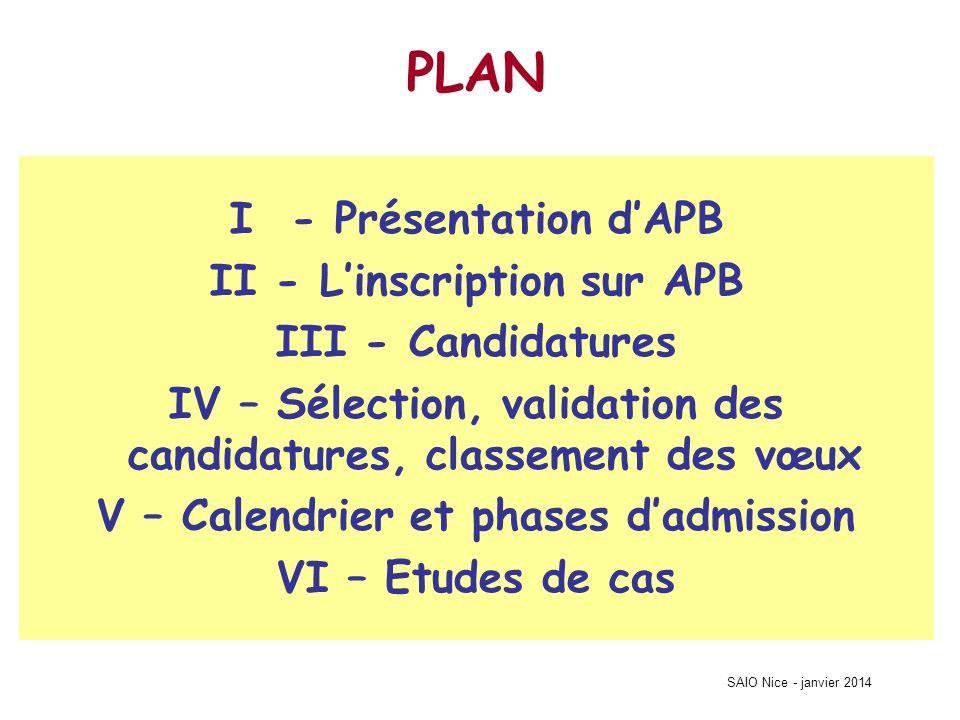 PLAN I - Présentation d'APB II - L'inscription sur APB