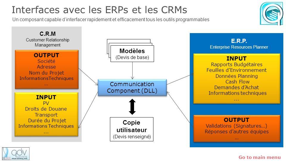 Interfaces avec les ERPs et les CRMs