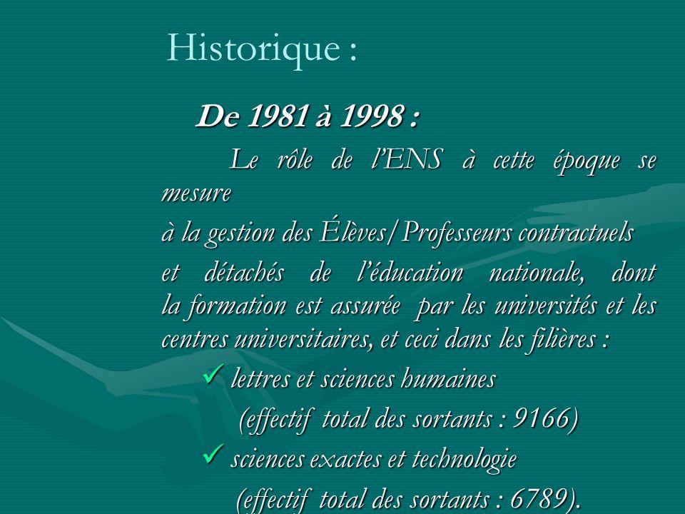 Historique : Le rôle de l'ENS à cette époque se mesure