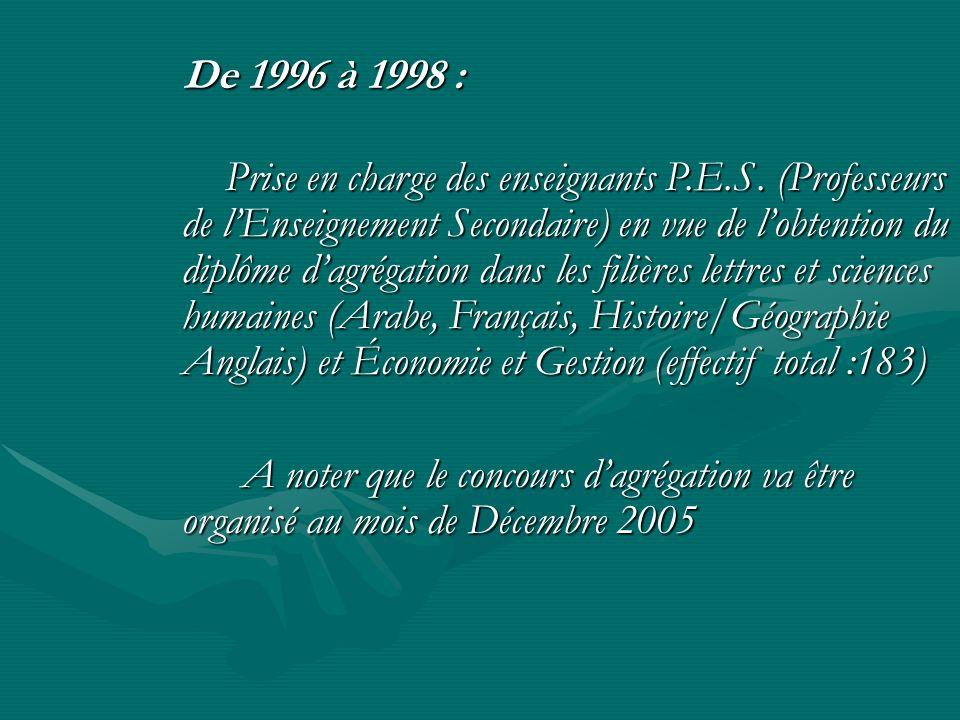 De 1996 à 1998 :