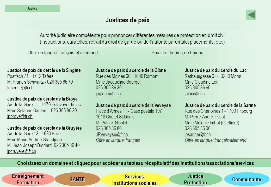 Justice Justices de paix.