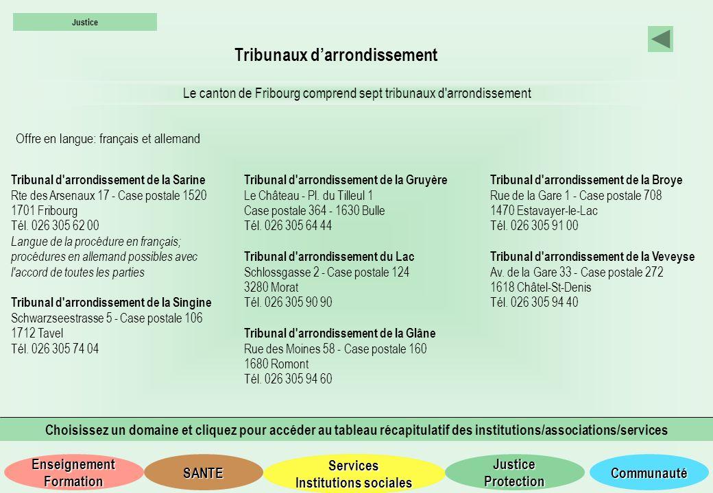 Tribunaux d'arrondissement