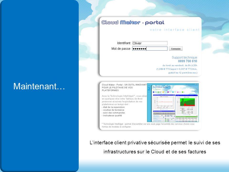 Maintenant… L'interface client privative sécurisée permet le suivi de ses infrastructures sur le Cloud et de ses factures.