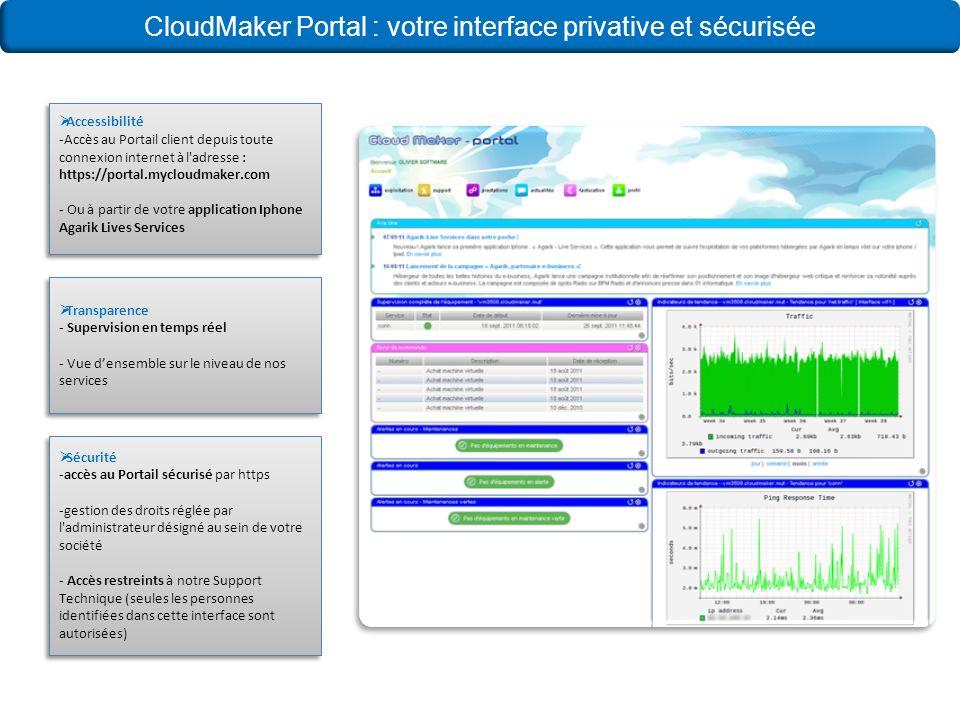 CloudMaker Portal : votre interface privative et sécurisée