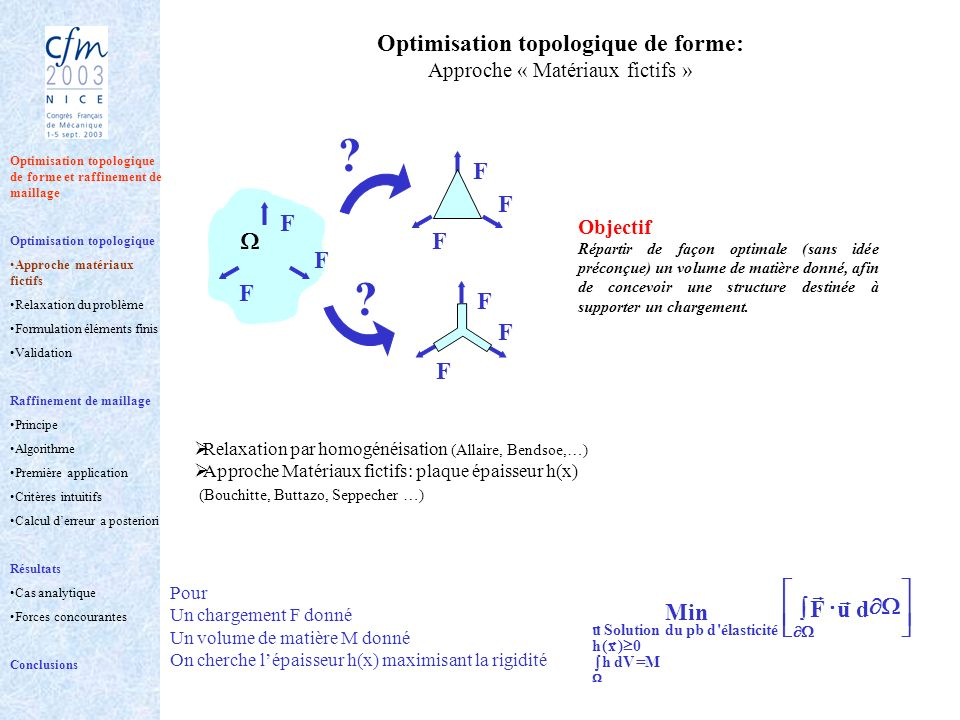 Optimisation topologique de forme:
