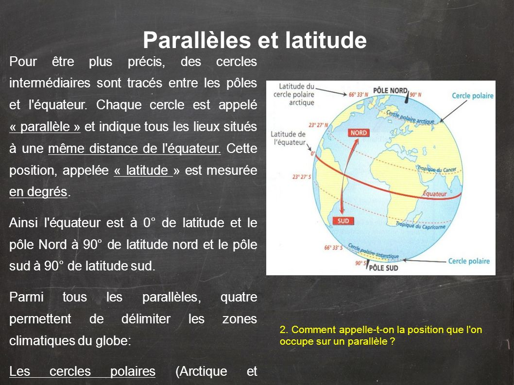 Parallèles et latitude