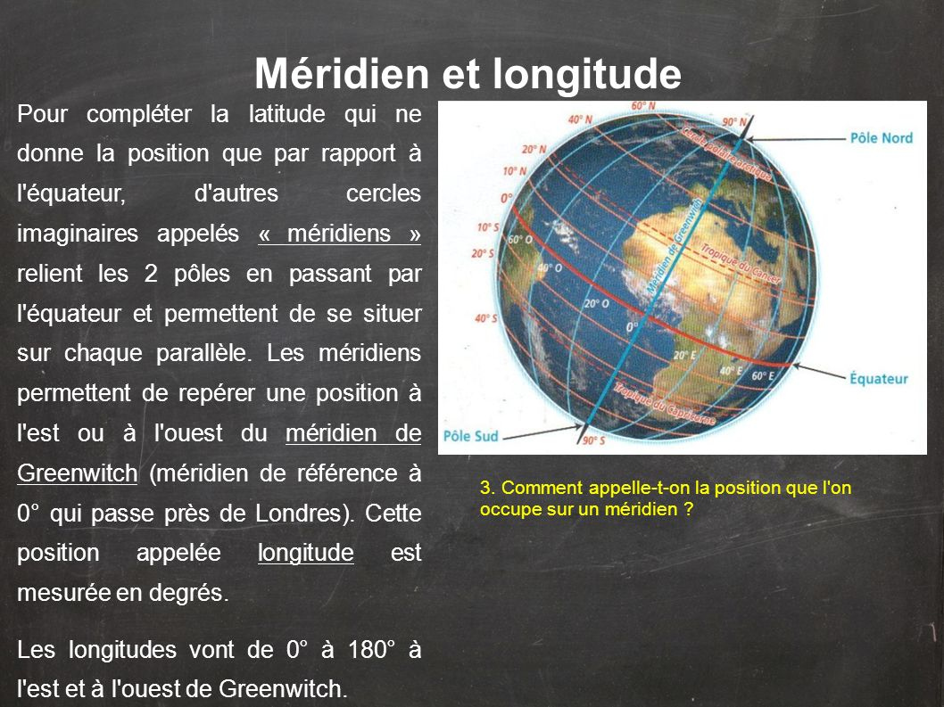 Méridien et longitude
