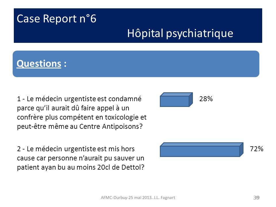 Case Report n°6 Hôpital psychiatriqu