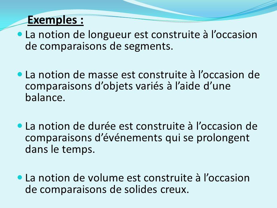 Exemples : La notion de longueur est construite à l'occasion de comparaisons de segments.