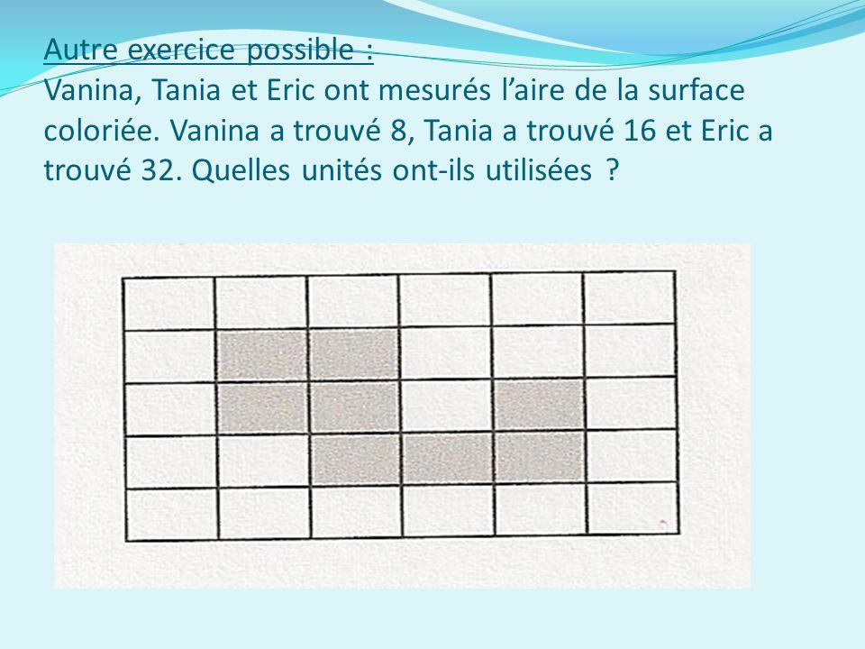 Autre exercice possible : Vanina, Tania et Eric ont mesurés l'aire de la surface coloriée.