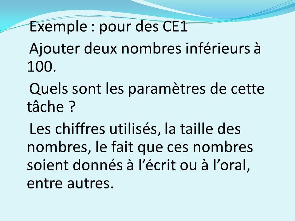 Exemple : pour des CE1 Ajouter deux nombres inférieurs à 100