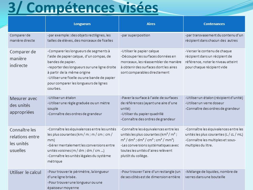 3/ Compétences visées Comparer de manière indirecte