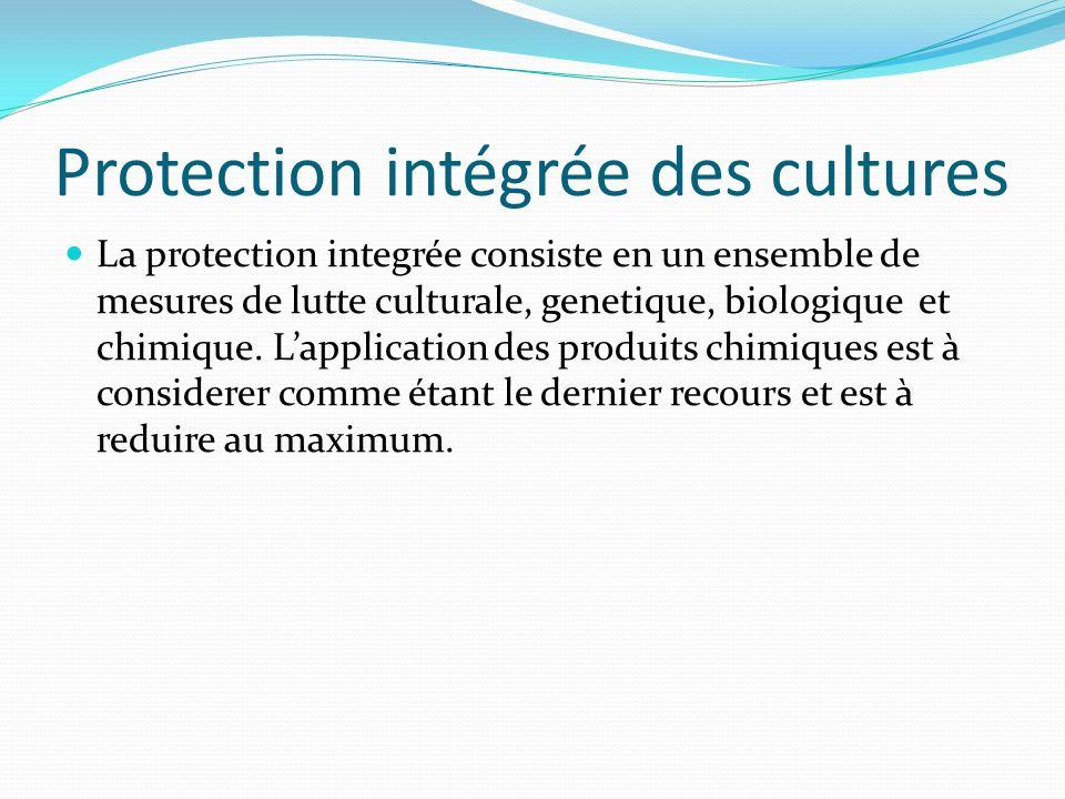 Protection intégrée des cultures
