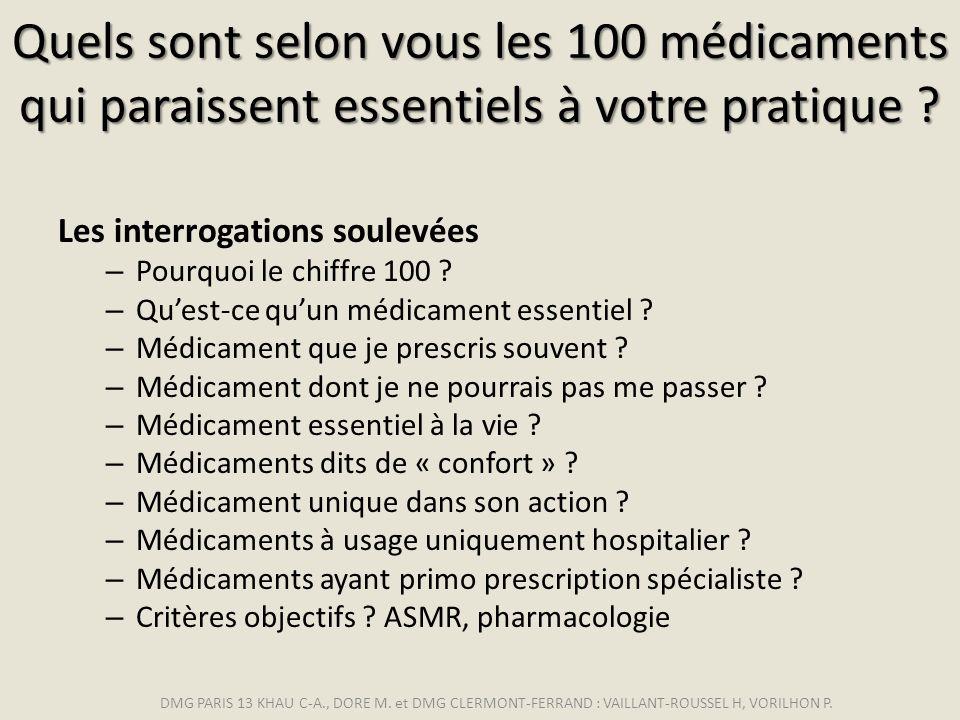 Quels sont selon vous les 100 médicaments qui paraissent essentiels à votre pratique