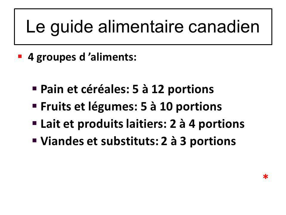Le guide alimentaire canadien