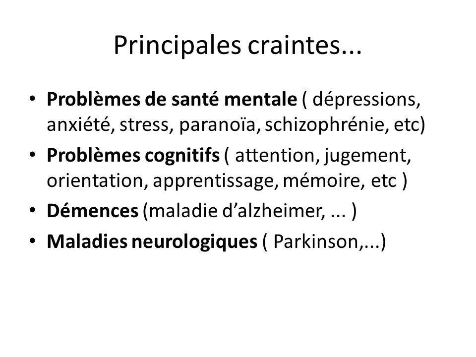 Principales craintes... Problèmes de santé mentale ( dépressions, anxiété, stress, paranoïa, schizophrénie, etc)