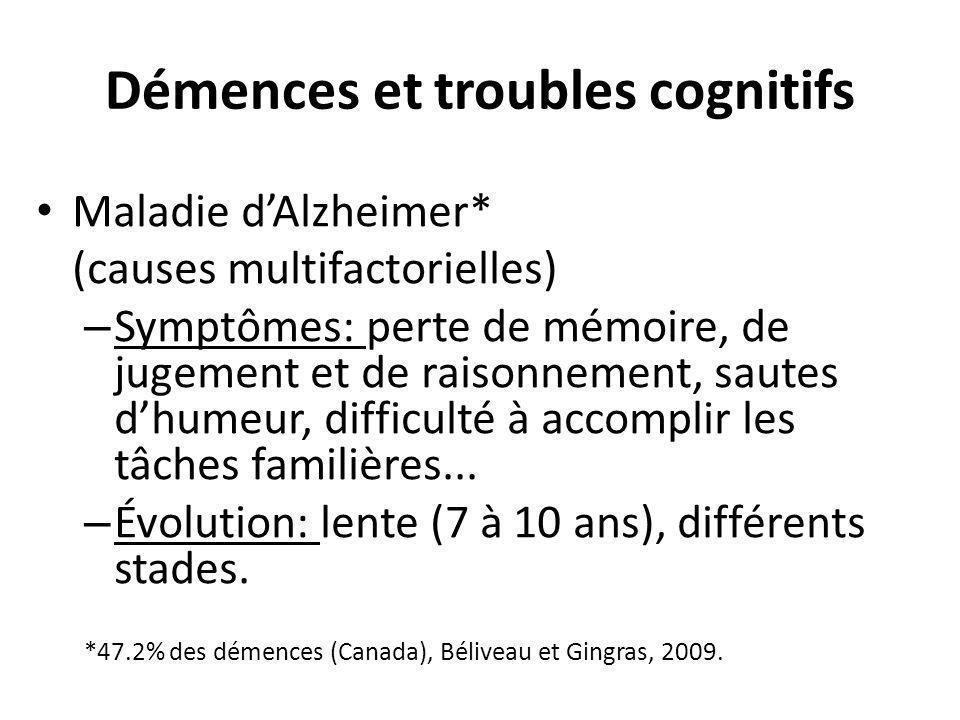 Démences et troubles cognitifs