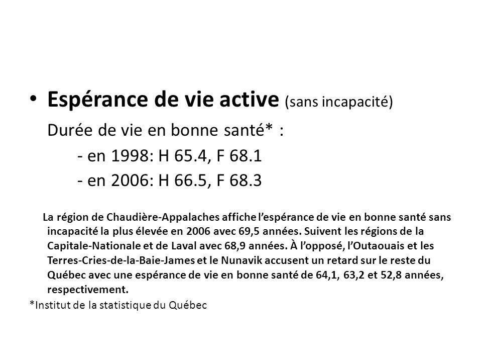 Espérance de vie active (sans incapacité)