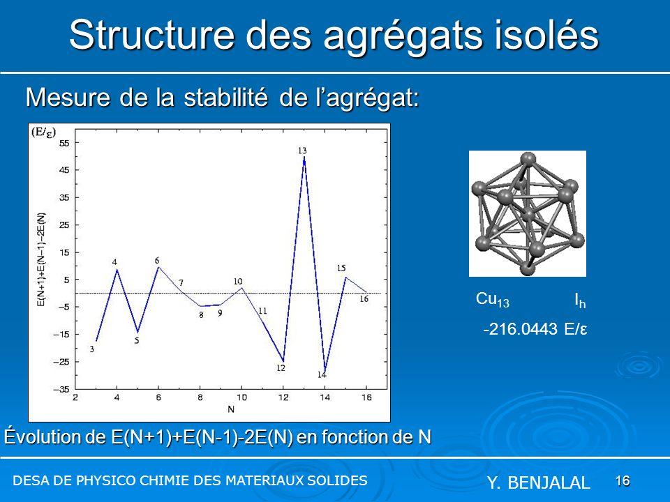 Structure des agrégats isolés
