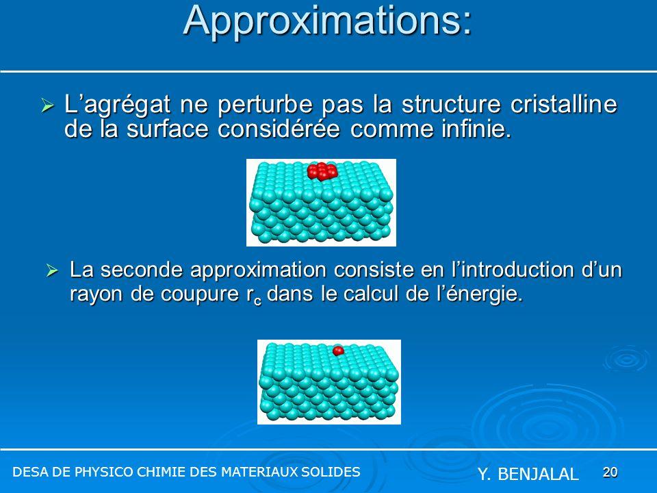 Approximations: L'agrégat ne perturbe pas la structure cristalline de la surface considérée comme infinie.